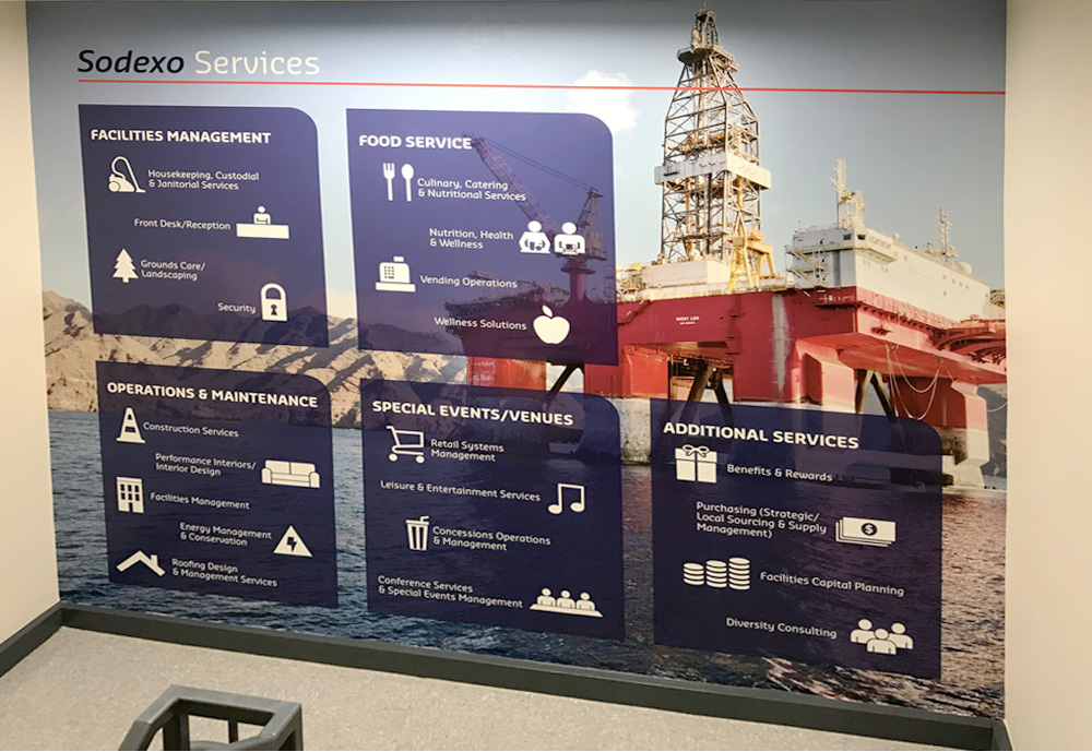 Sodexo services on offshore rig image, a client sector that Sodexo is the leader in. This is a wall sized image on a stairway landing.